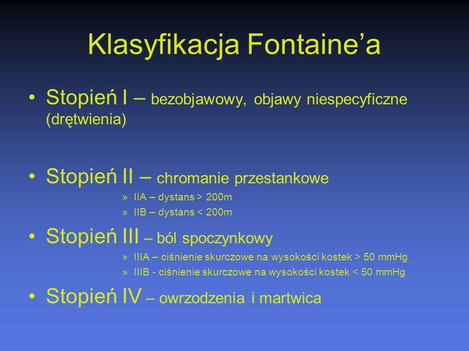 Klasyfikacja Fontaine'a