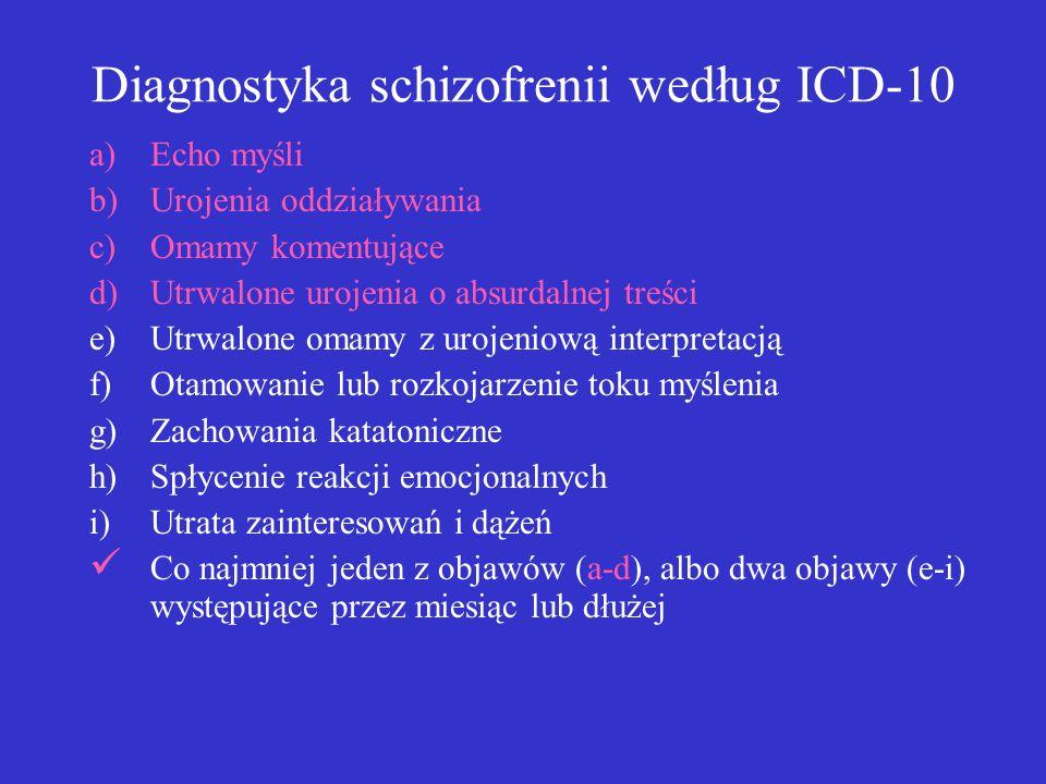 Diagnostyka schizofrenii według ICD-10