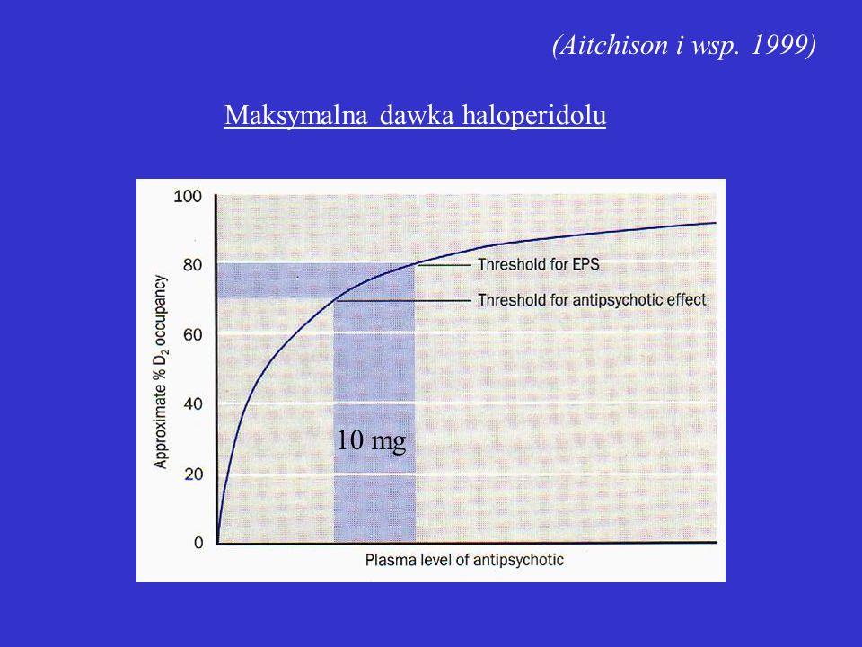 Maksymalna dawka haloperidolu