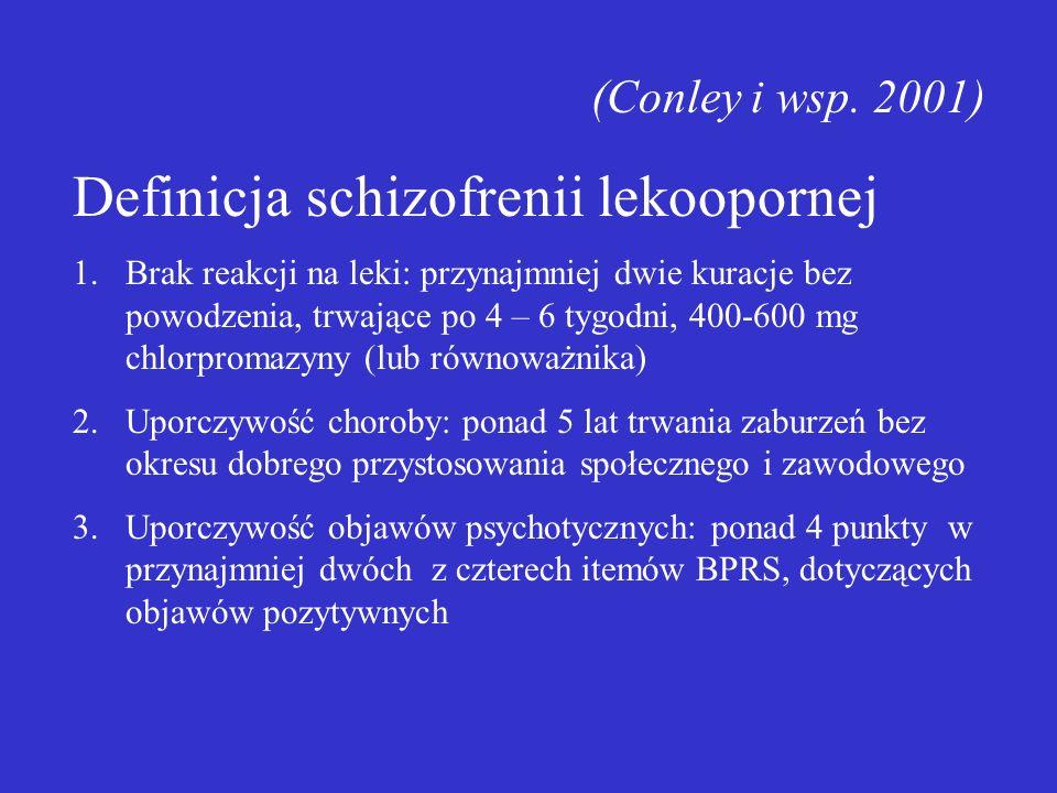 Definicja schizofrenii lekoopornej