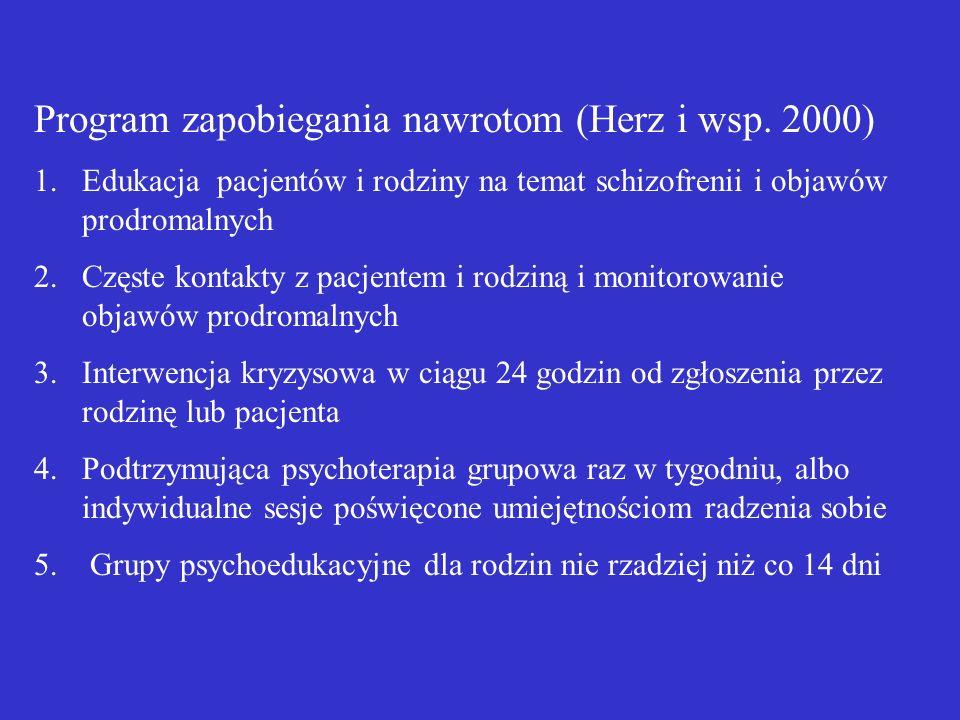 Program zapobiegania nawrotom (Herz i wsp. 2000)