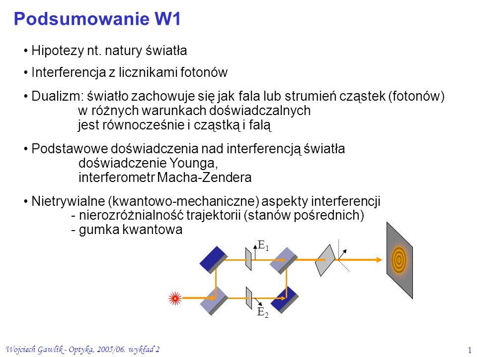 Podsumowanie W1 Hipotezy nt. natury światła
