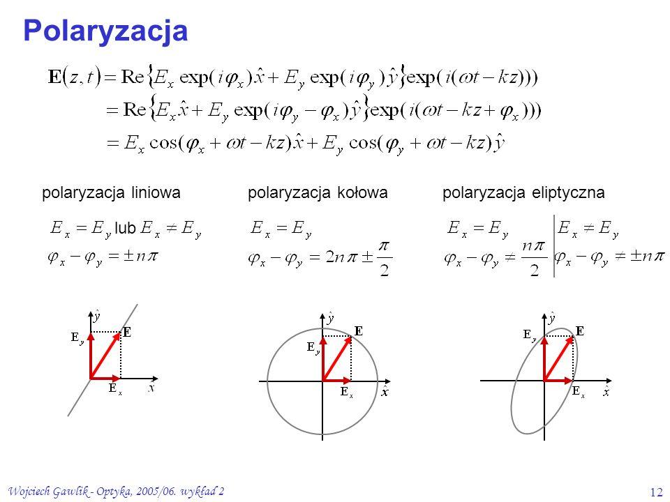 Polaryzacja polaryzacja liniowa polaryzacja kołowa