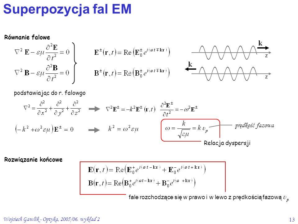 Superpozycja fal EM prędkość fazowa Równanie falowe z z