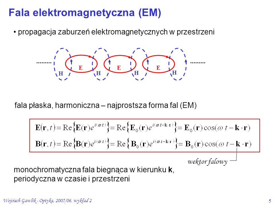 Fala elektromagnetyczna (EM)
