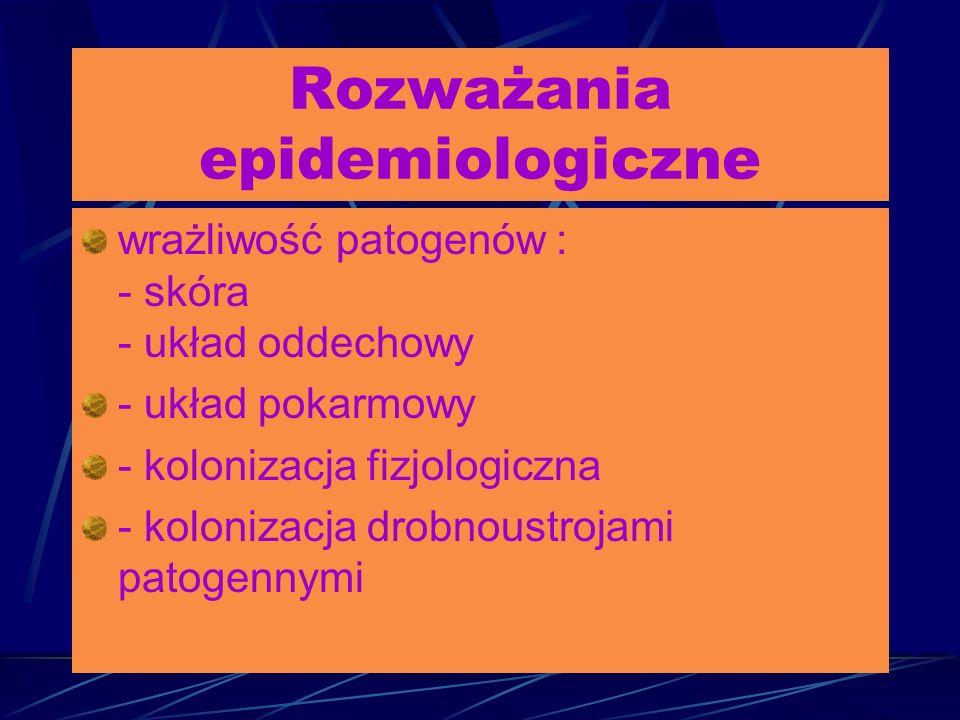 Rozważania epidemiologiczne