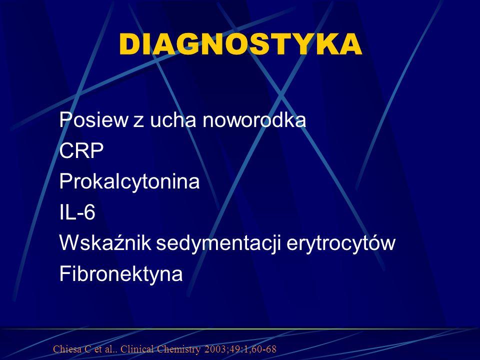 DIAGNOSTYKA Posiew z ucha noworodka CRP Prokalcytonina IL-6
