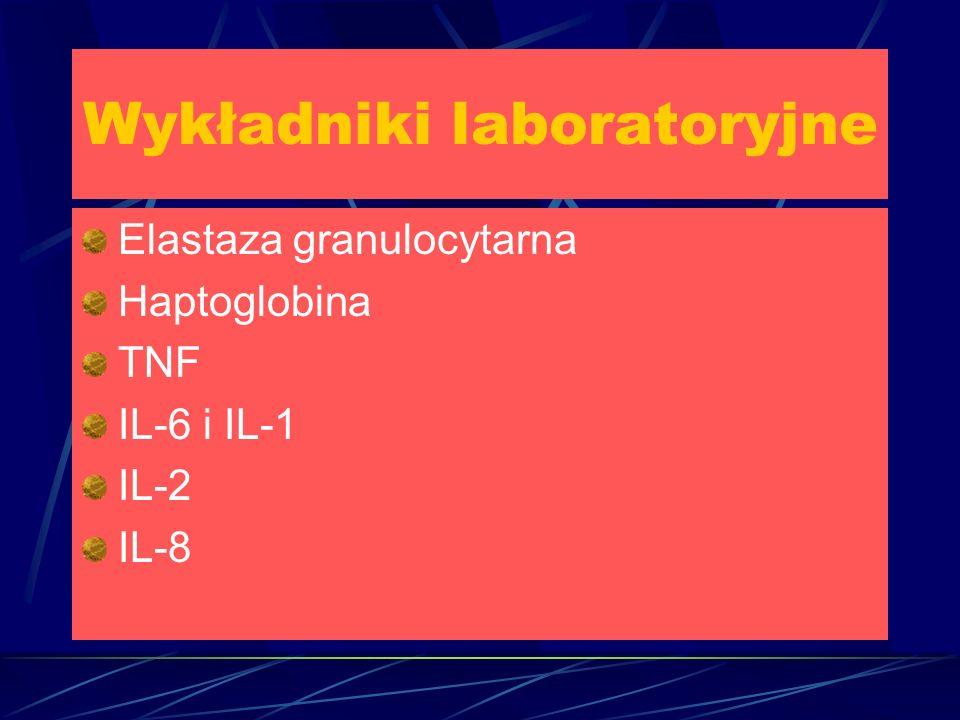 Wykładniki laboratoryjne