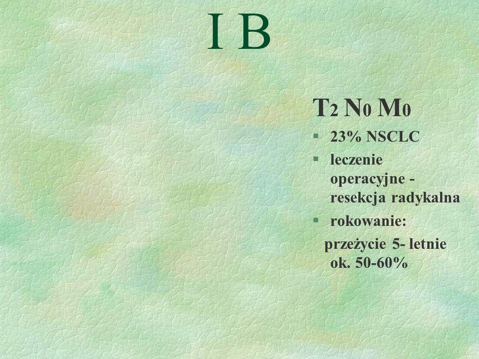 I B T2 N0 M0 23% NSCLC leczenie operacyjne - resekcja radykalna