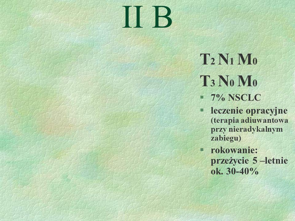 II B T2 N1 M0. T3 N0 M0. 7% NSCLC. leczenie opracyjne (terapia adiuwantowa przy nieradykalnym zabiegu)