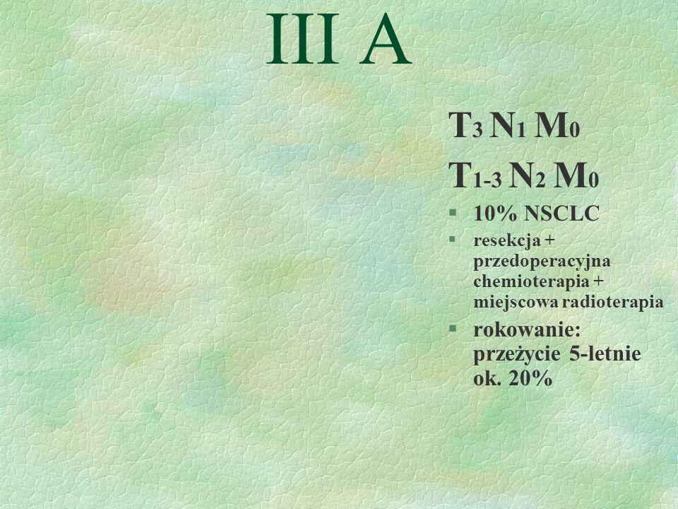 III A T3 N1 M0. T1-3 N2 M0. 10% NSCLC. resekcja + przedoperacyjna chemioterapia + miejscowa radioterapia.