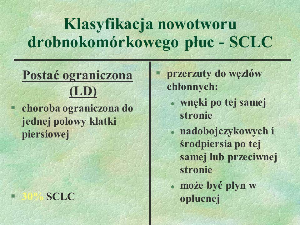 Klasyfikacja nowotworu drobnokomórkowego płuc - SCLC