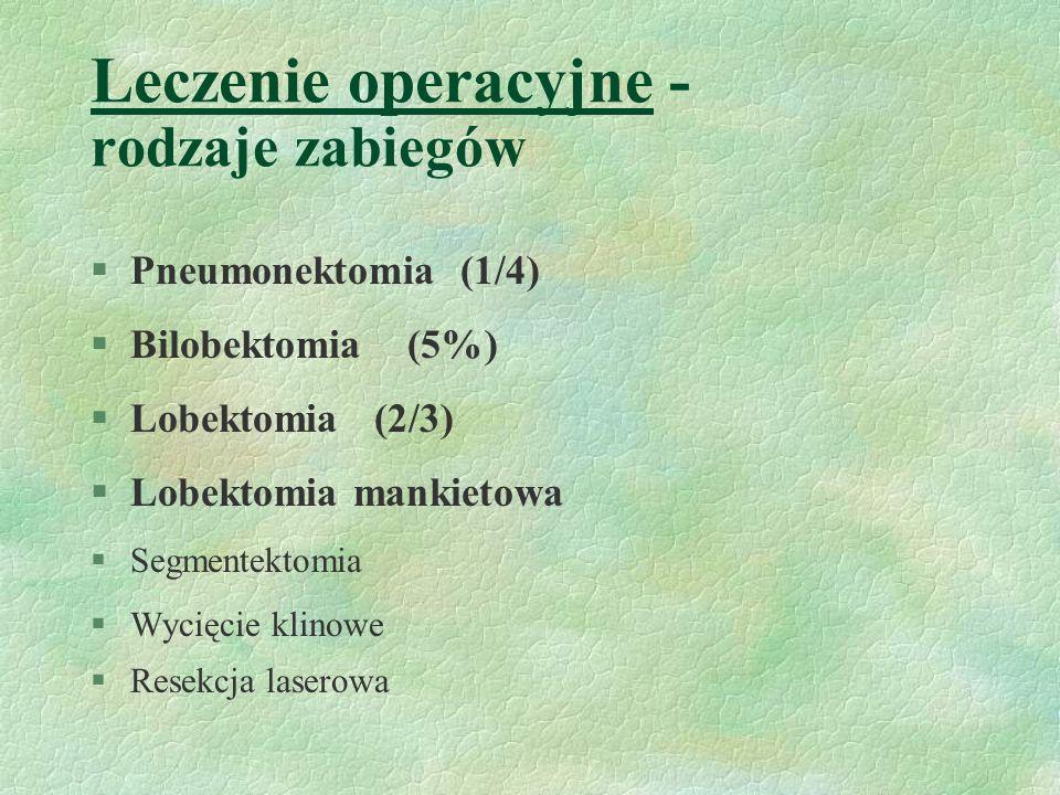 Leczenie operacyjne - rodzaje zabiegów