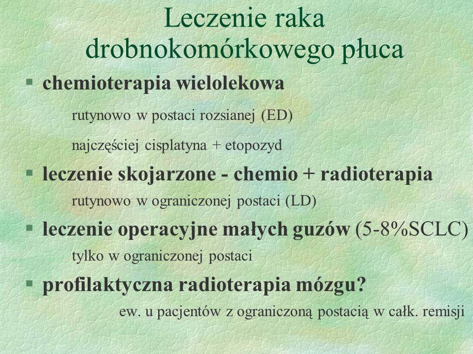 Leczenie raka drobnokomórkowego płuca