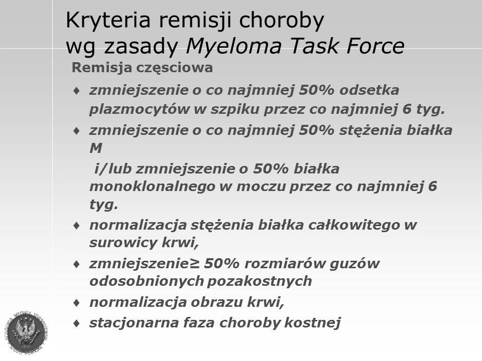 Kryteria remisji choroby wg zasady Myeloma Task Force