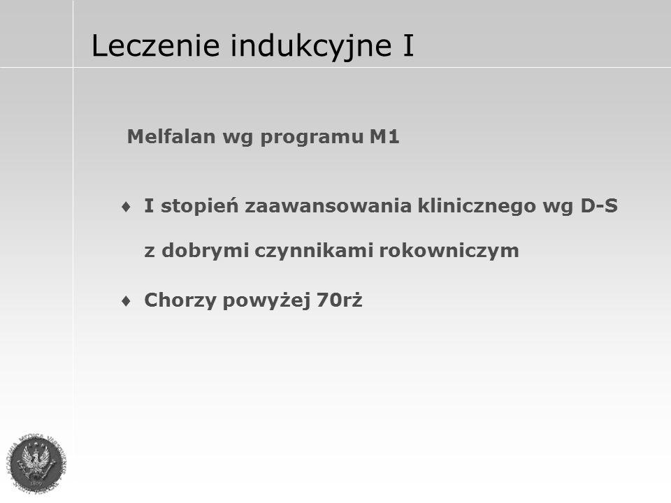 Leczenie indukcyjne I Melfalan wg programu M1