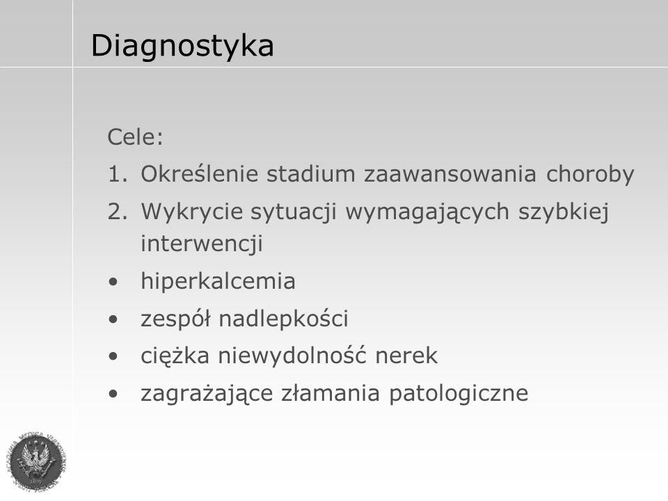 Diagnostyka Cele: Określenie stadium zaawansowania choroby