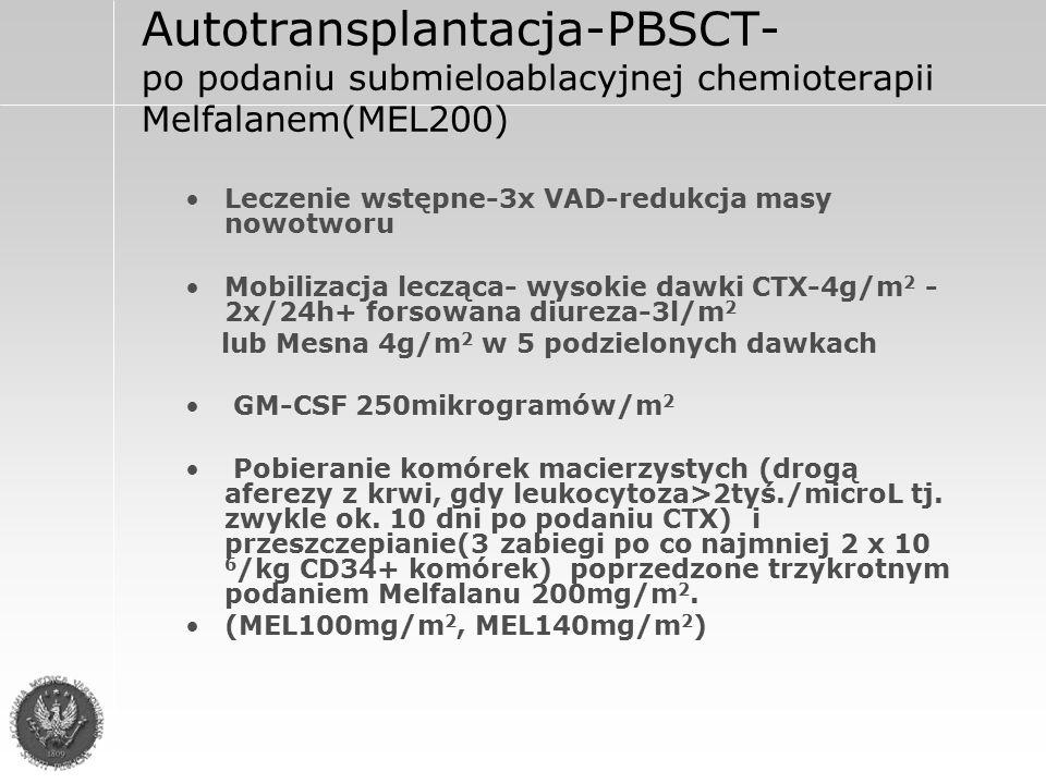 Autotransplantacja-PBSCT- po podaniu submieloablacyjnej chemioterapii Melfalanem(MEL200)
