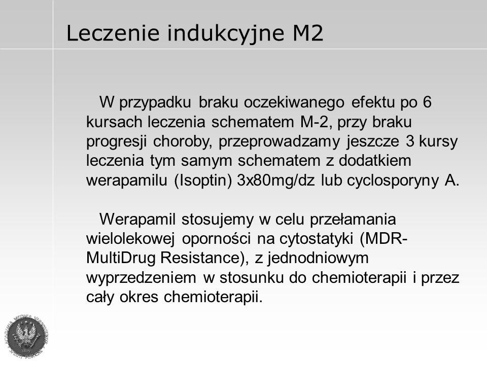 Leczenie indukcyjne M2