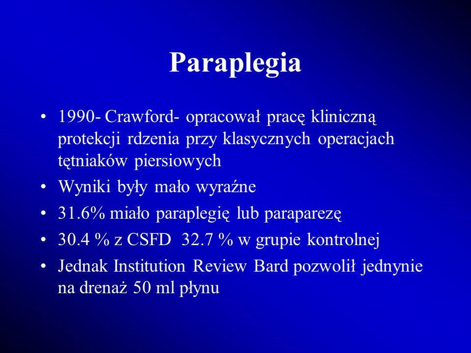Paraplegia 1990- Crawford- opracował pracę kliniczną protekcji rdzenia przy klasycznych operacjach tętniaków piersiowych.