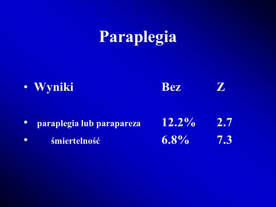 Paraplegia Wyniki Bez Z paraplegia lub parapareza 12.2% 2.7