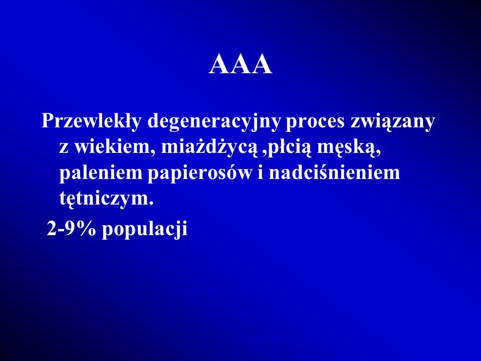 AAA Przewlekły degeneracyjny proces związany z wiekiem, miażdżycą ,płcią męską, paleniem papierosów i nadciśnieniem tętniczym.