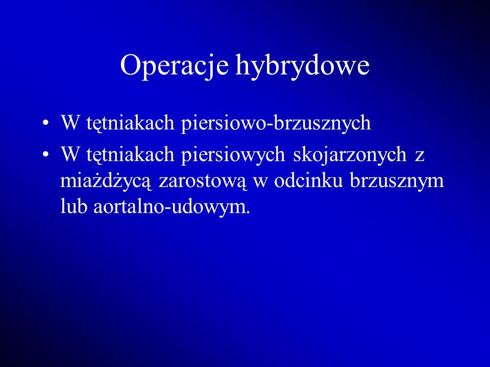 Operacje hybrydowe W tętniakach piersiowo-brzusznych