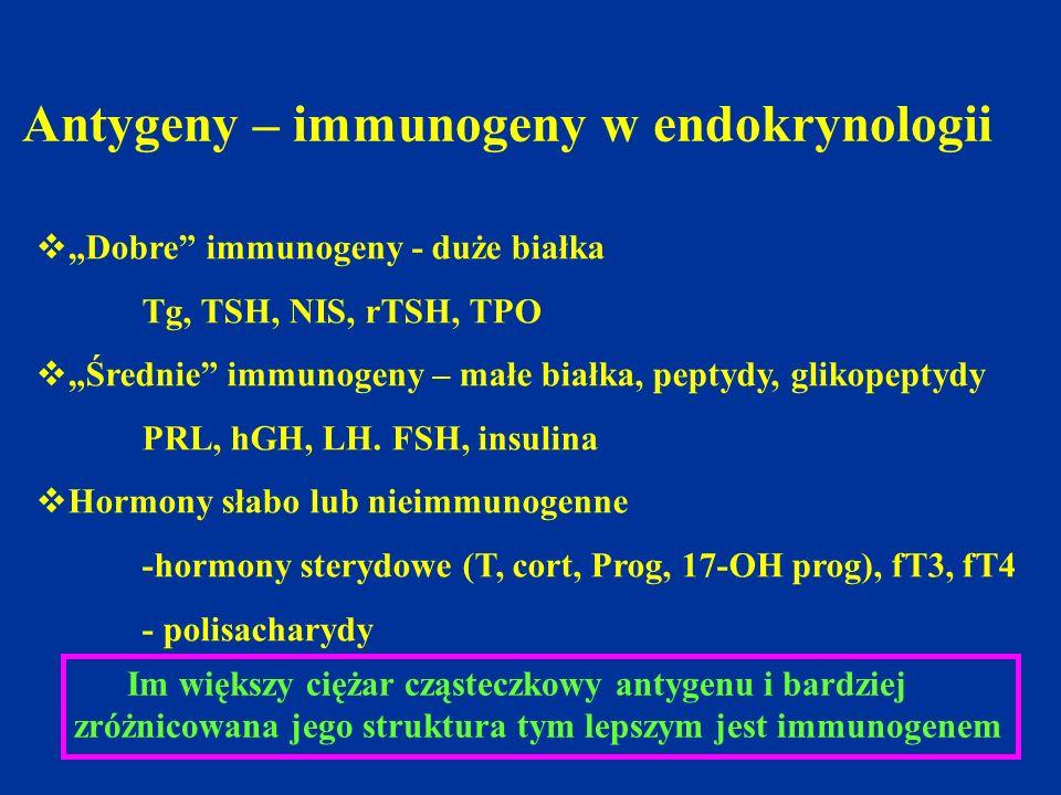 Antygeny – immunogeny w endokrynologii