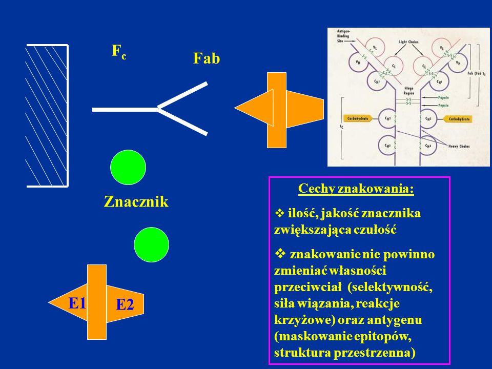 Fc Fab Znacznik E1 E2 Cechy znakowania: