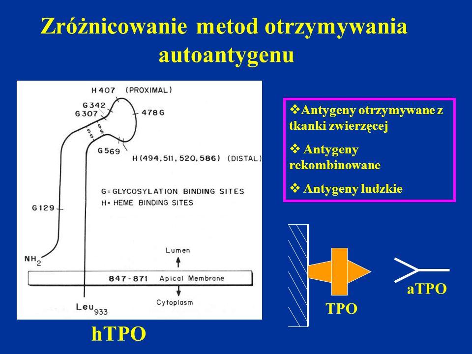 Zróżnicowanie metod otrzymywania autoantygenu