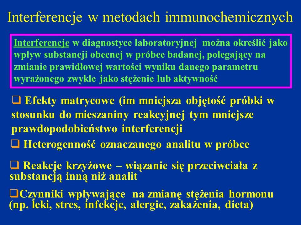 Interferencje w metodach immunochemicznych