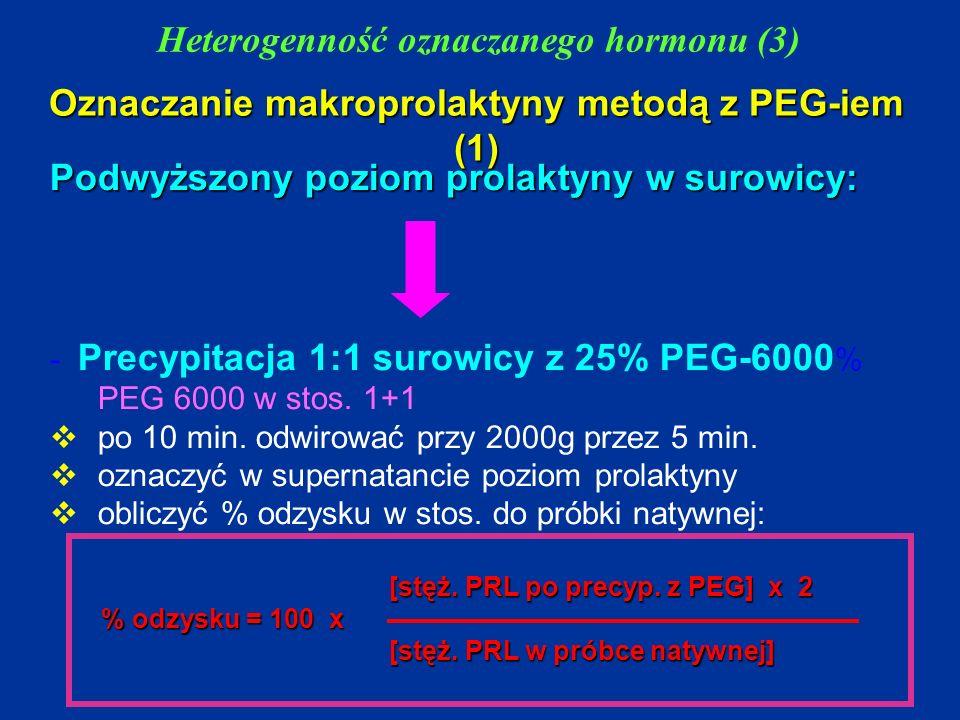 Oznaczanie makroprolaktyny metodą z PEG-iem (1)