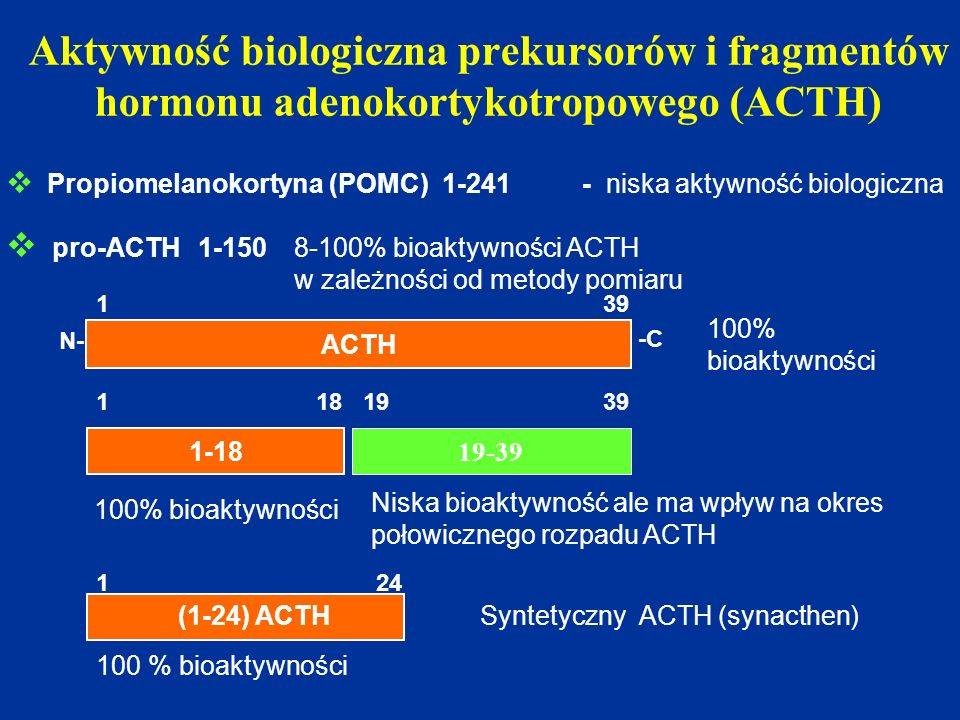 Aktywność biologiczna prekursorów i fragmentów hormonu adenokortykotropowego (ACTH)