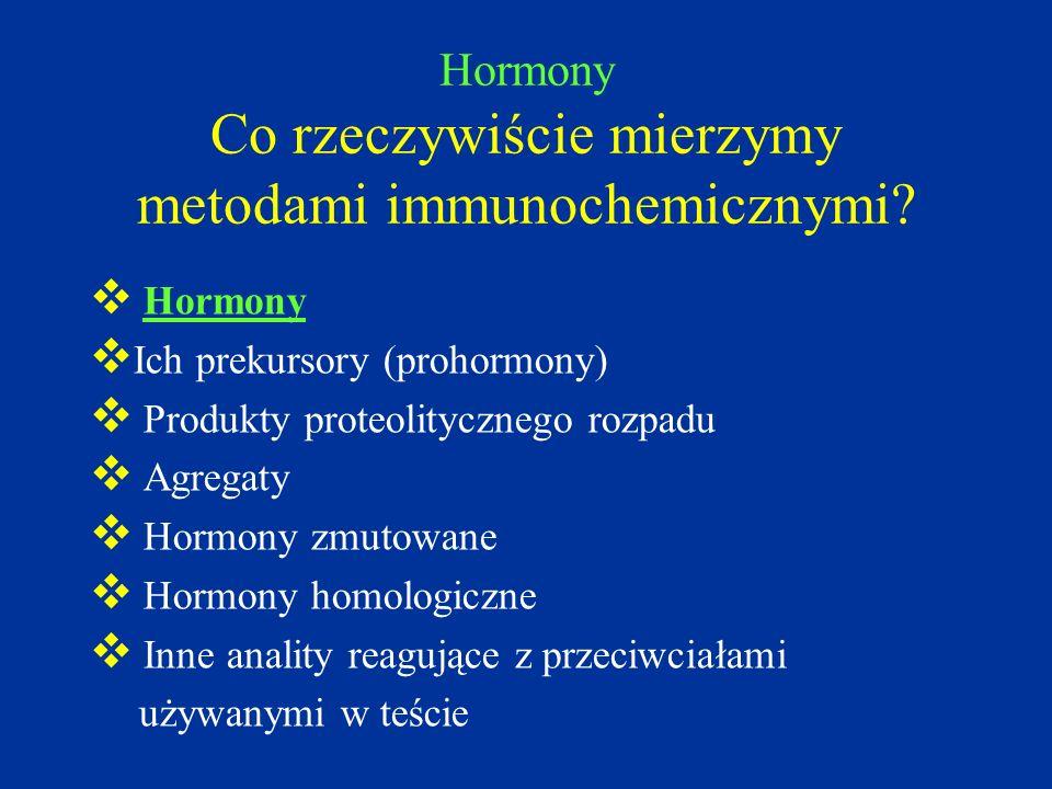 Hormony Co rzeczywiście mierzymy metodami immunochemicznymi