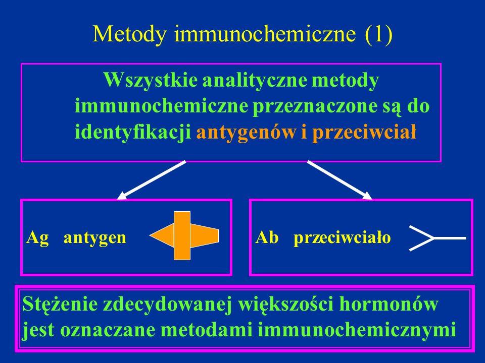 Metody immunochemiczne (1)
