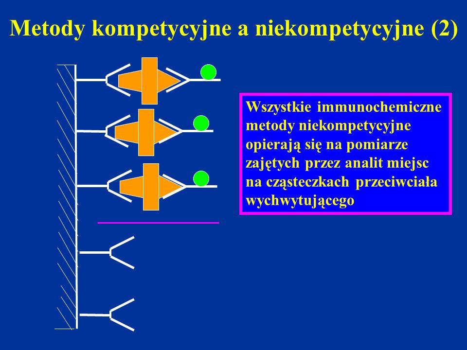 Metody kompetycyjne a niekompetycyjne (2)