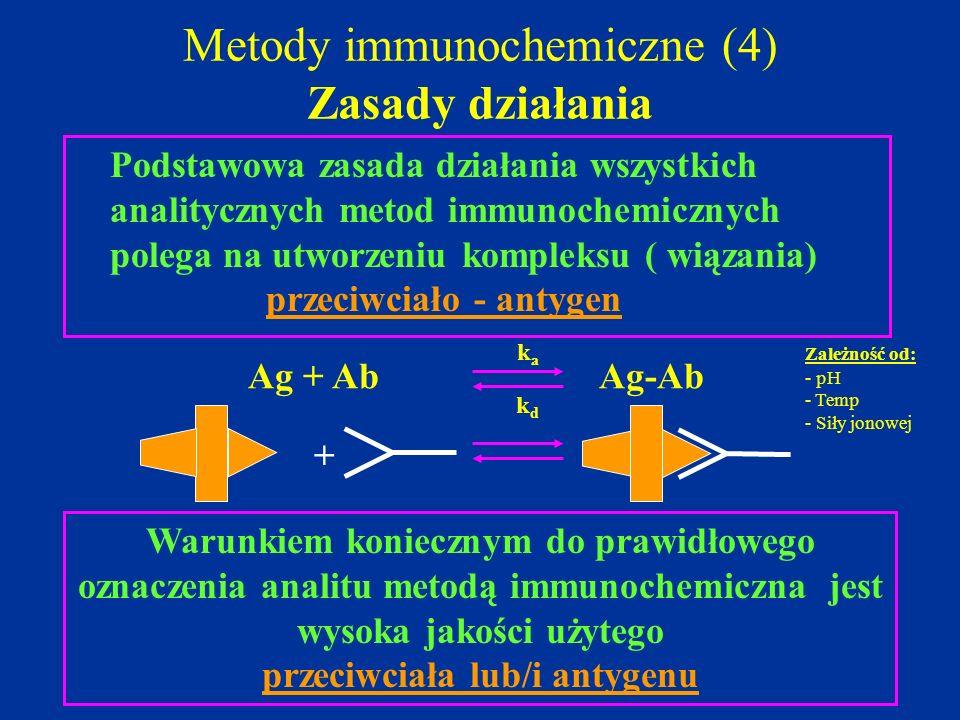 Metody immunochemiczne (4) Zasady działania