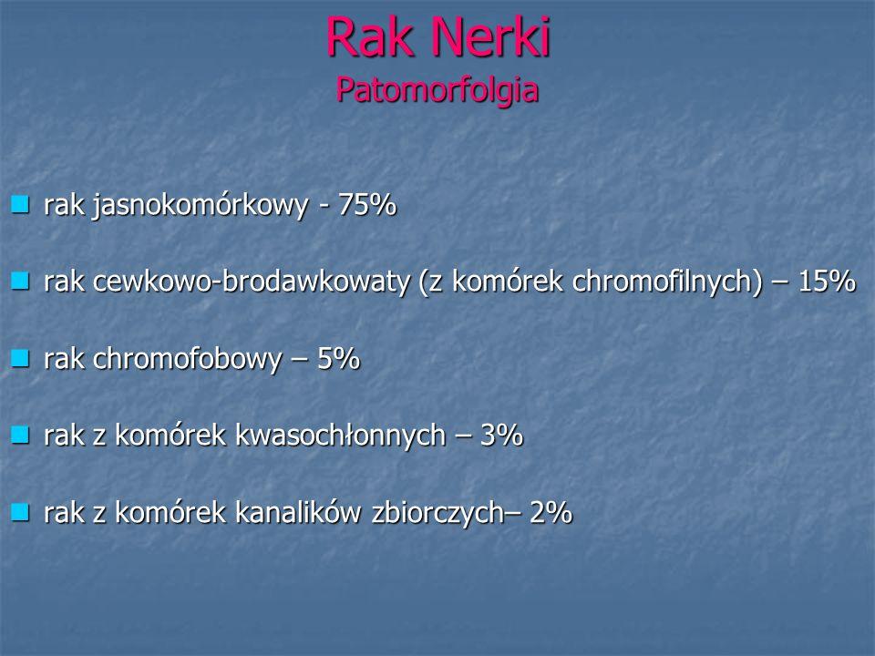 Rak Nerki Patomorfolgia