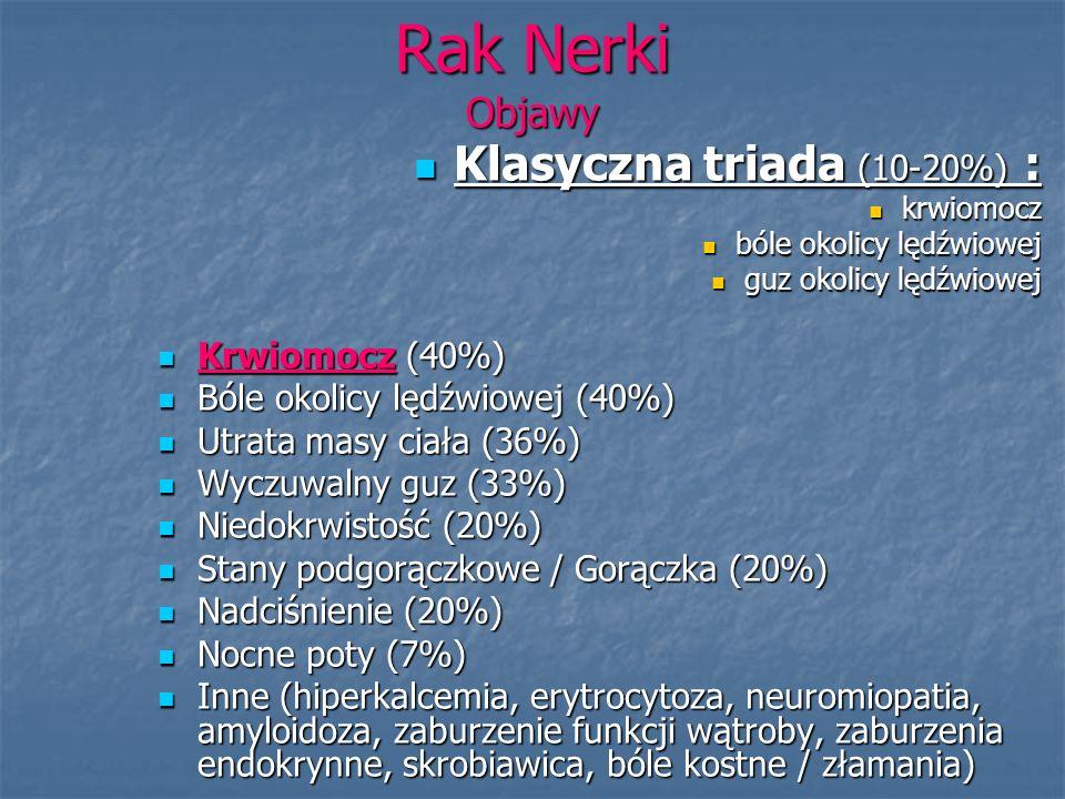 Rak Nerki Objawy Klasyczna triada (10-20%) : Krwiomocz (40%)