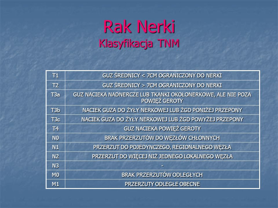 Rak Nerki Klasyfikacja TNM