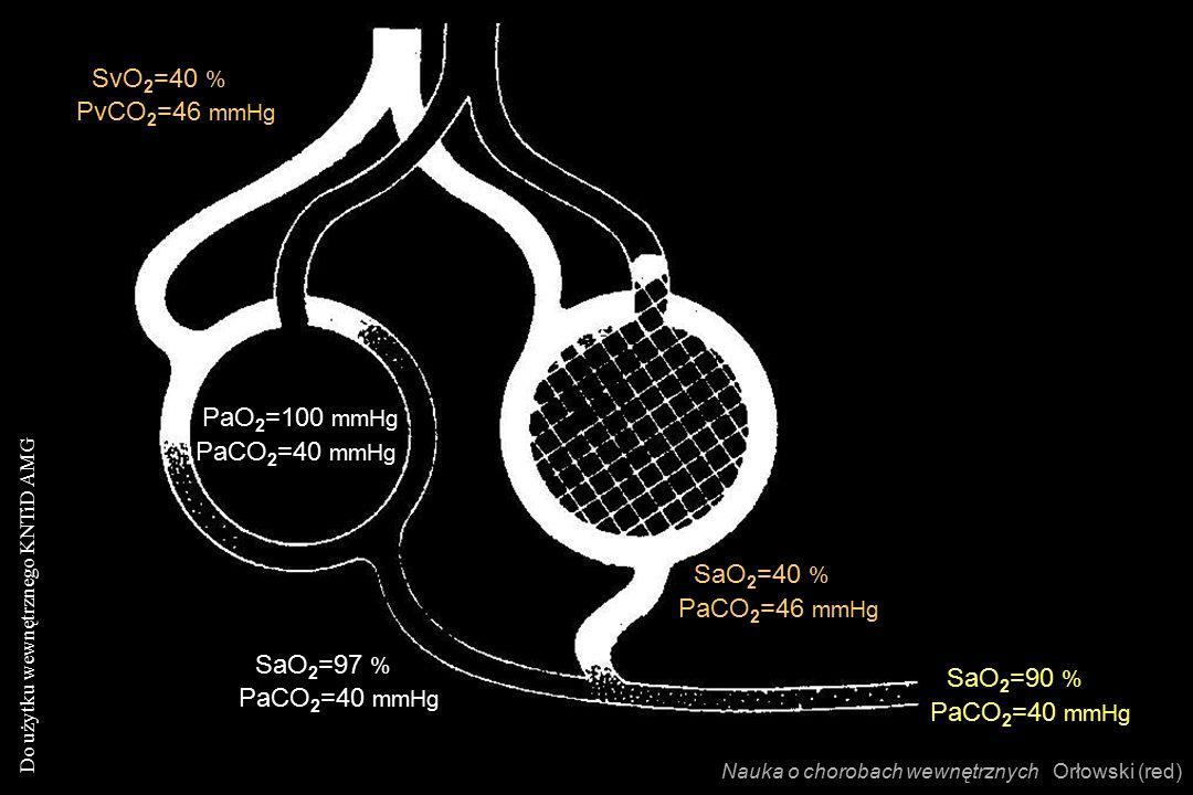 SvO2=40 % PvCO2=46 mmHg PaO2=100 mmHg PaCO2=40 mmHg SaO2=40 %