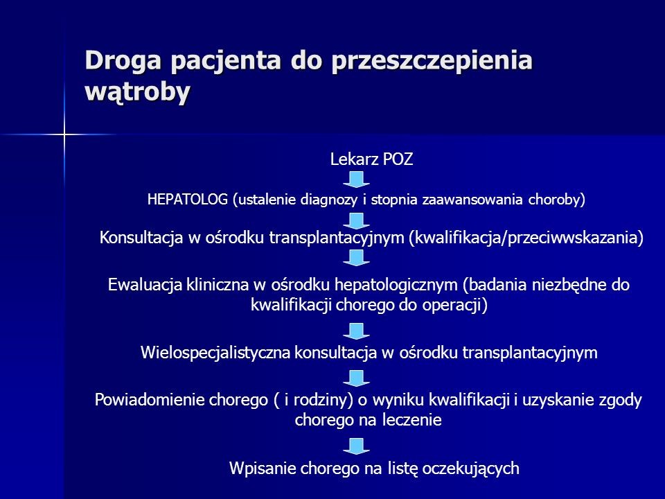 Droga pacjenta do przeszczepienia wątroby