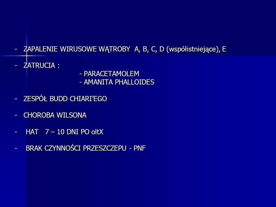 - ZAPALENIE WIRUSOWE WĄTROBY A, B, C, D (współistniejące), E - ZATRUCIA : - PARACETAMOLEM - AMANITA PHALLOIDES - ZESPÓŁ BUDD CHIARI'EGO - CHOROBA WILSONA - HAT 7 – 10 DNI PO oltX - BRAK CZYNNOŚCI PRZESZCZEPU - PNF