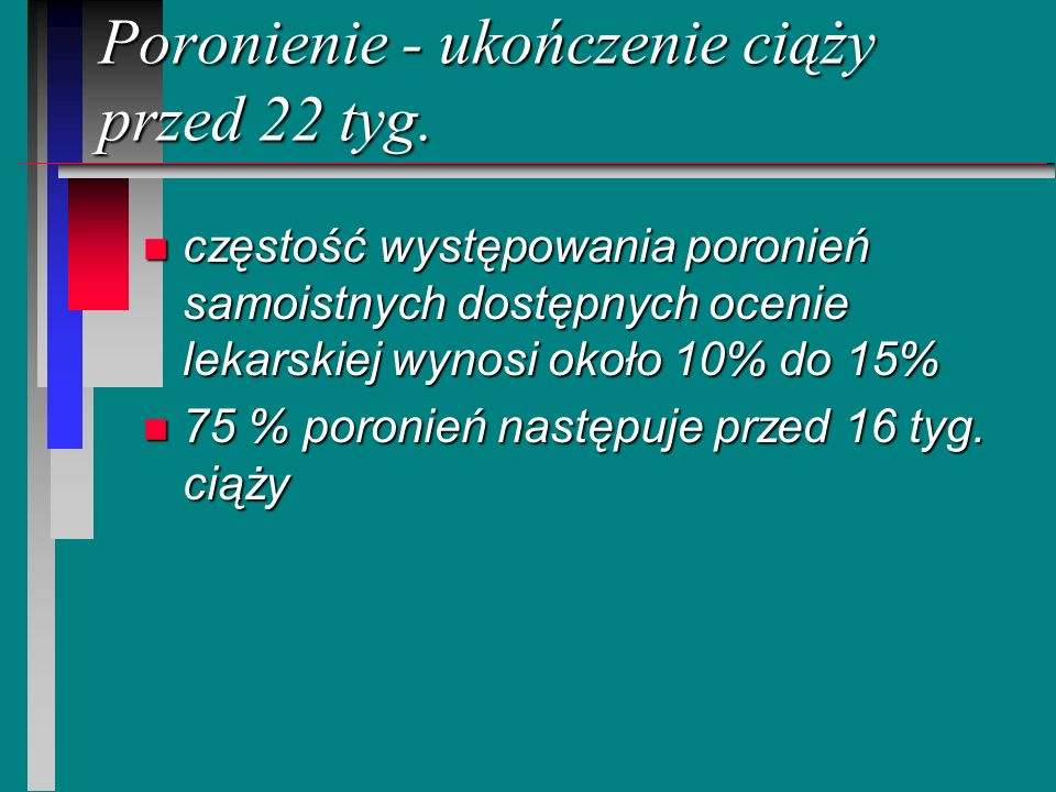 Poronienie - ukończenie ciąży przed 22 tyg.