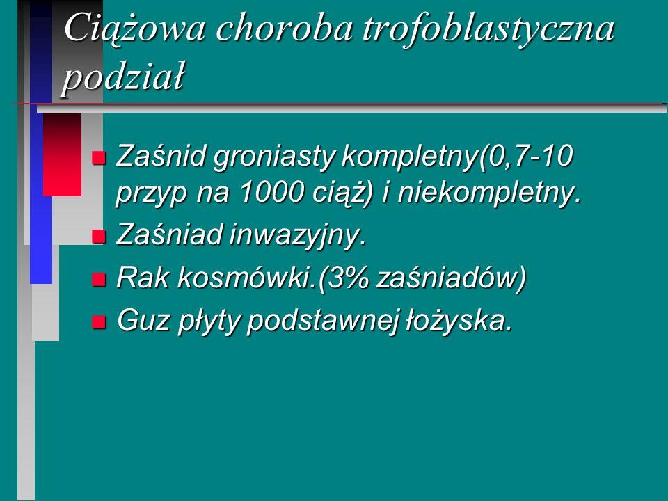 Ciążowa choroba trofoblastyczna podział