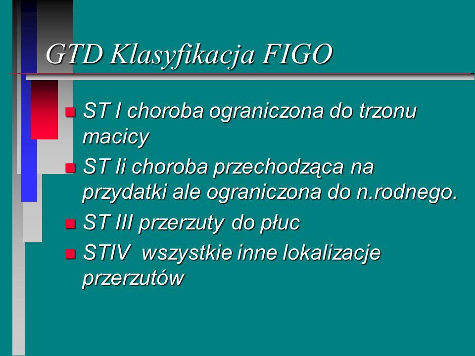 GTD Klasyfikacja FIGO ST I choroba ograniczona do trzonu macicy