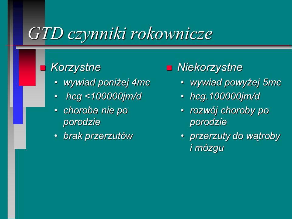 GTD czynniki rokownicze
