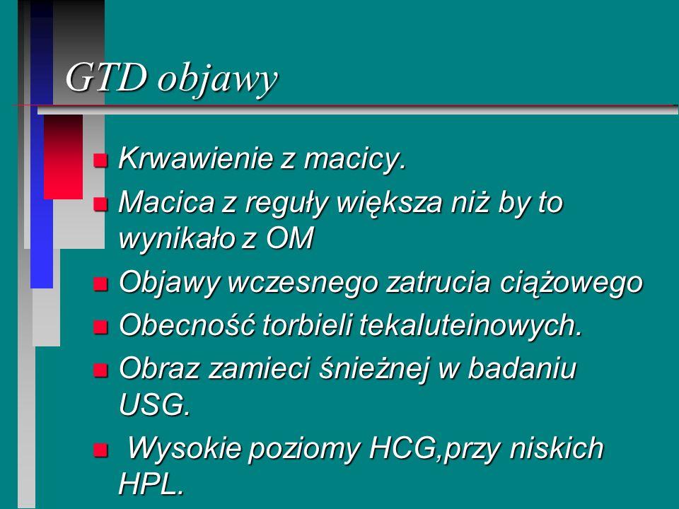 GTD objawy Krwawienie z macicy.