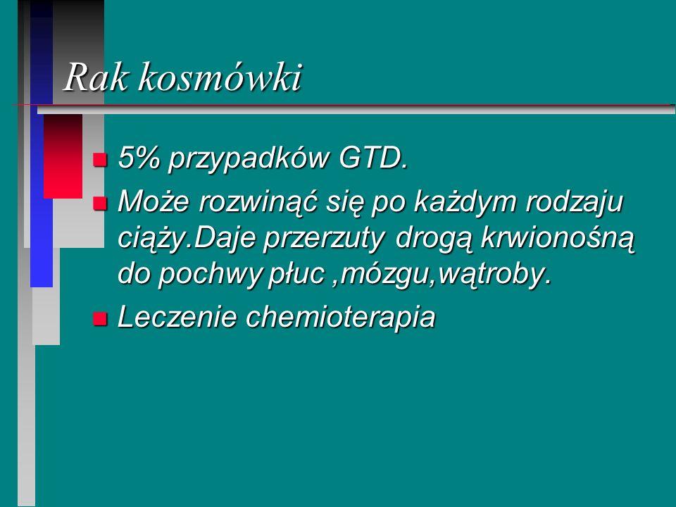 Rak kosmówki 5% przypadków GTD.