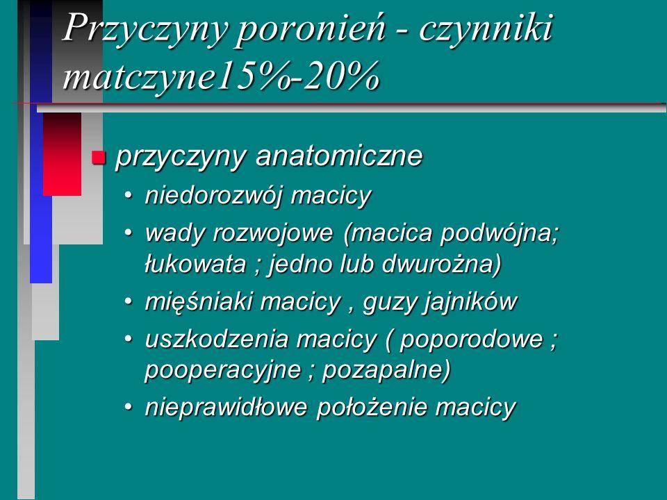 Przyczyny poronień - czynniki matczyne15%-20%